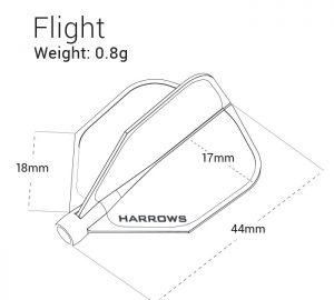 Dimensions of harrows clic shape flights